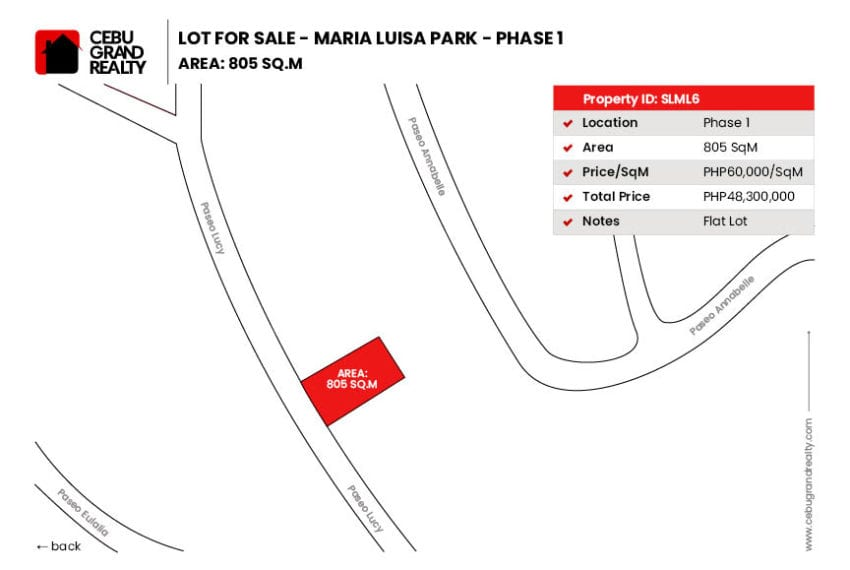 Flat Lot for Sale