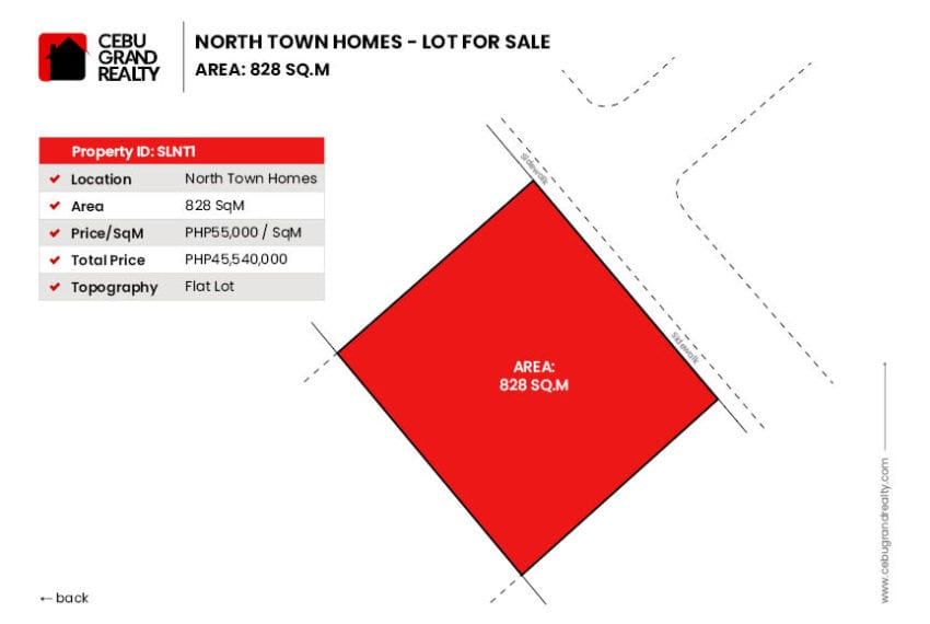 SLNT1 828 SqM Lot for Sale in North Town Homes - Cebu Grand Realty
